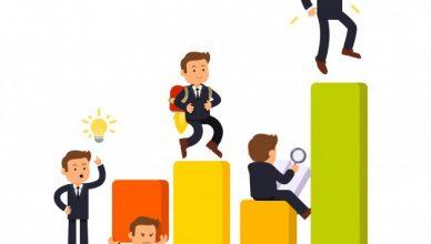 Pelatihan Business Analysis